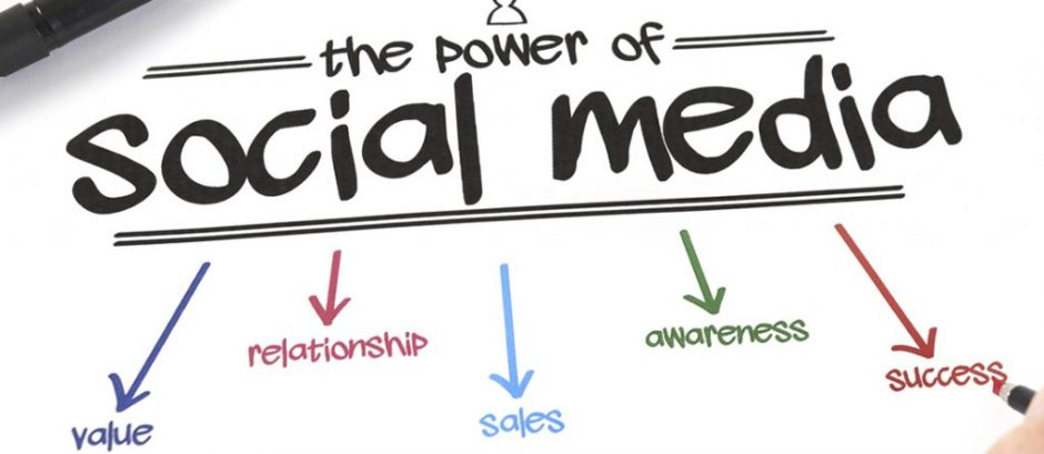 How to use Social Media to benefit your Business in Kenya